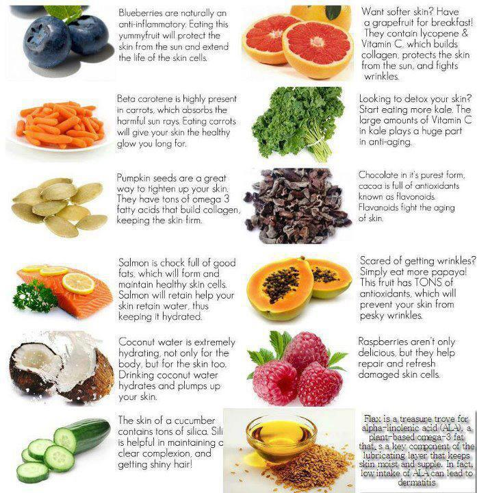 fruits and vegetables for healthy skin how to catch fruit flies